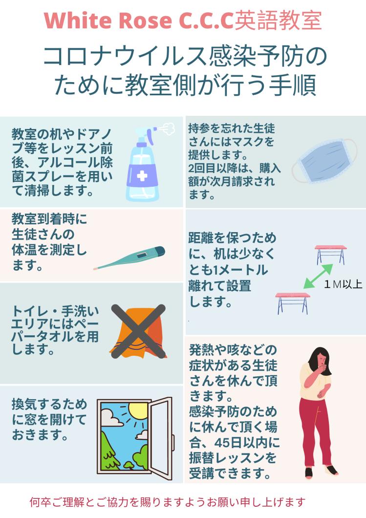 Copy of コロナウイルス感染予防のために教室側が行う手順